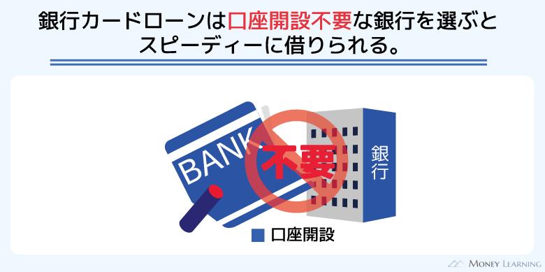 口座開設不要な銀行カードローンはスピーディーに借りられる