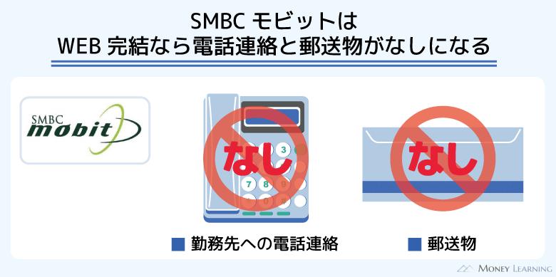 SMBCモビットはWEB完結なら電話連絡と郵送物がない