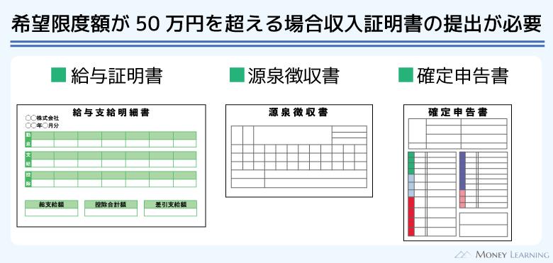 貸希望限度額が50万円を超える場合収入証明書の提出が必要