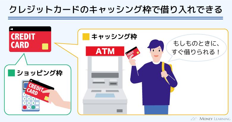 クレジットカードのキャッシング枠で借り入れできる