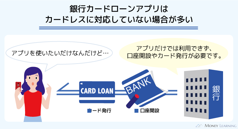 銀行カードローンアプリはカードレスに対応していない